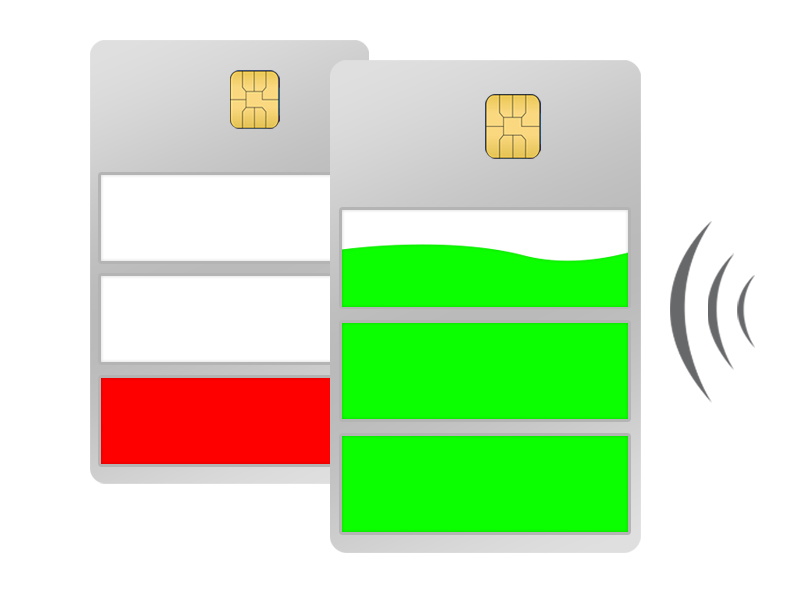 Auto reload to the card balance