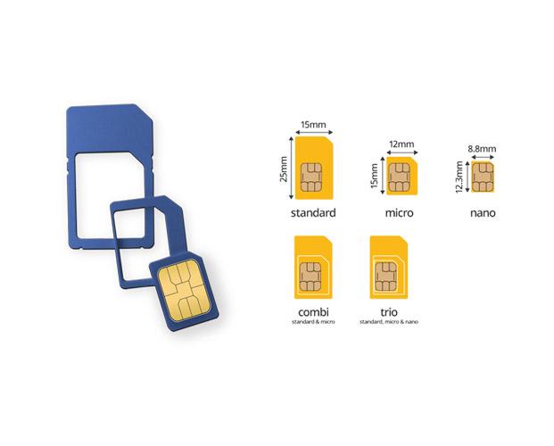 Avantages & Fonctionnalités de la carte SIM